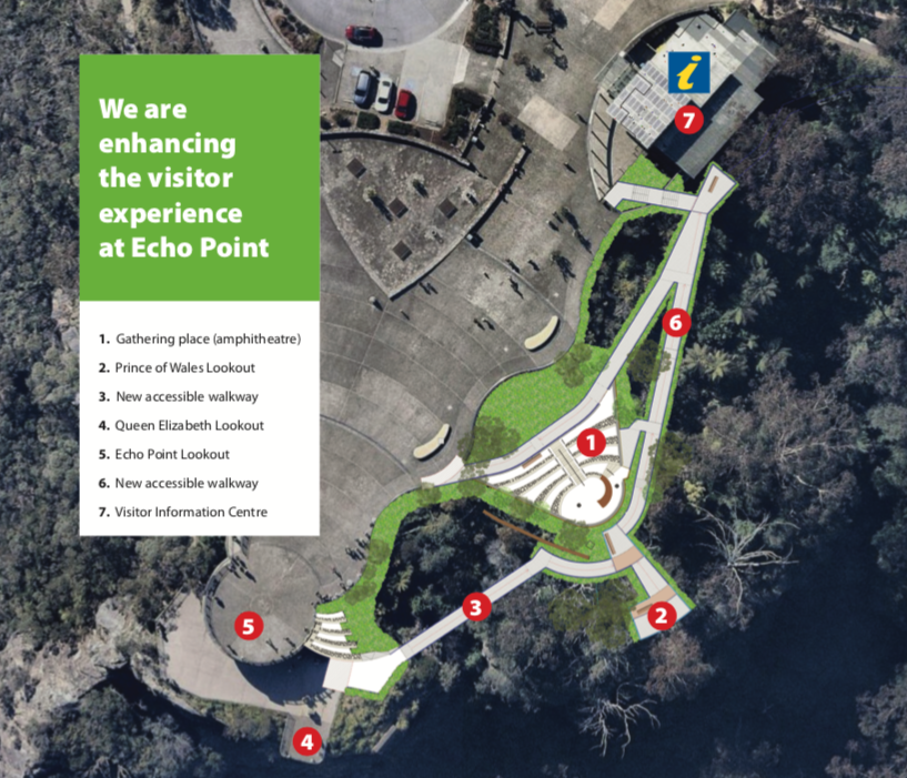 Echo Point, Katoomba upgrade